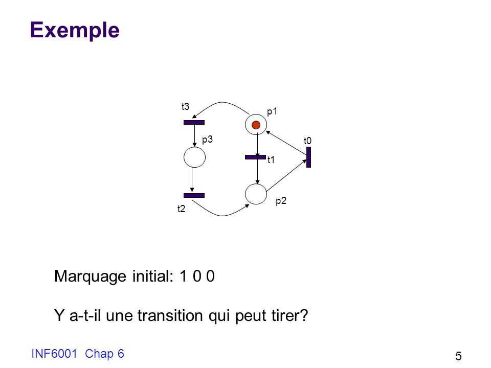Exemple Marquage initial: 1 0 0
