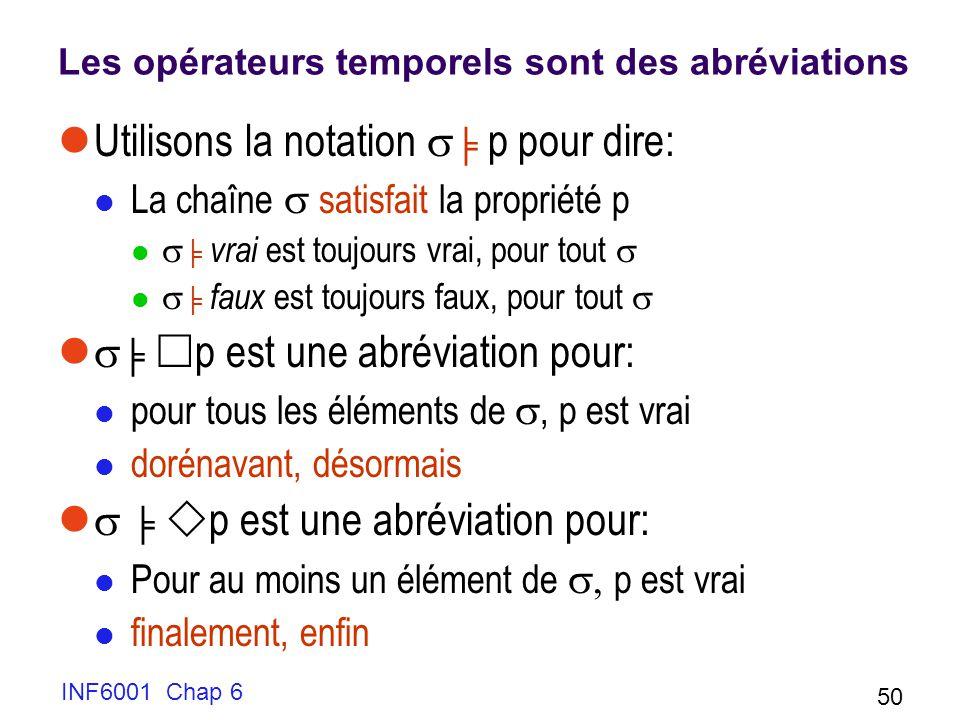 Les opérateurs temporels sont des abréviations