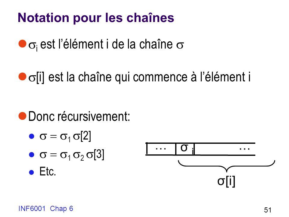 Notation pour les chaînes