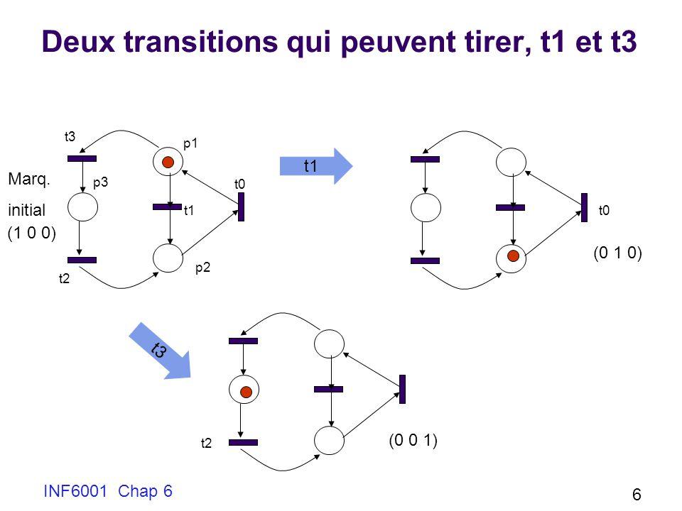 Deux transitions qui peuvent tirer, t1 et t3