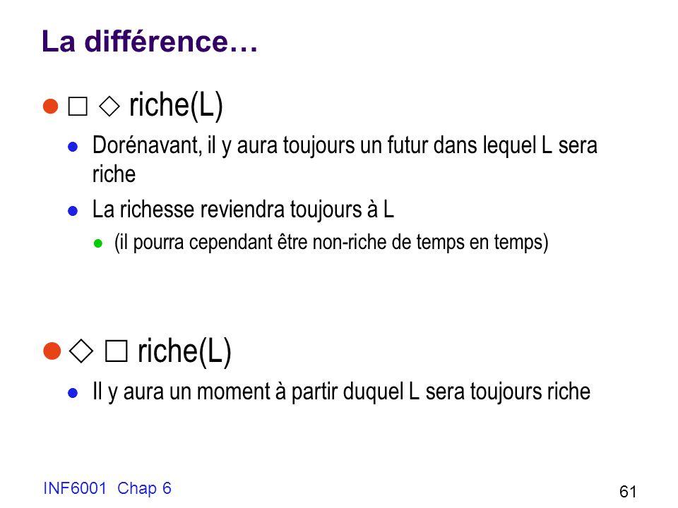 La différence…   riche(L)   riche(L)
