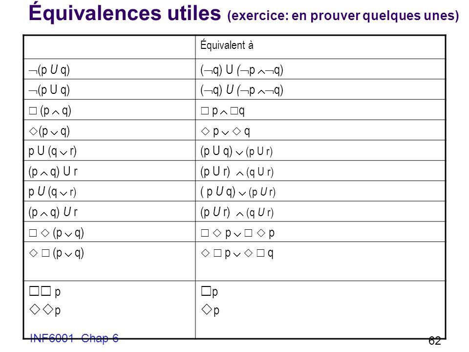 Équivalences utiles (exercice: en prouver quelques unes)