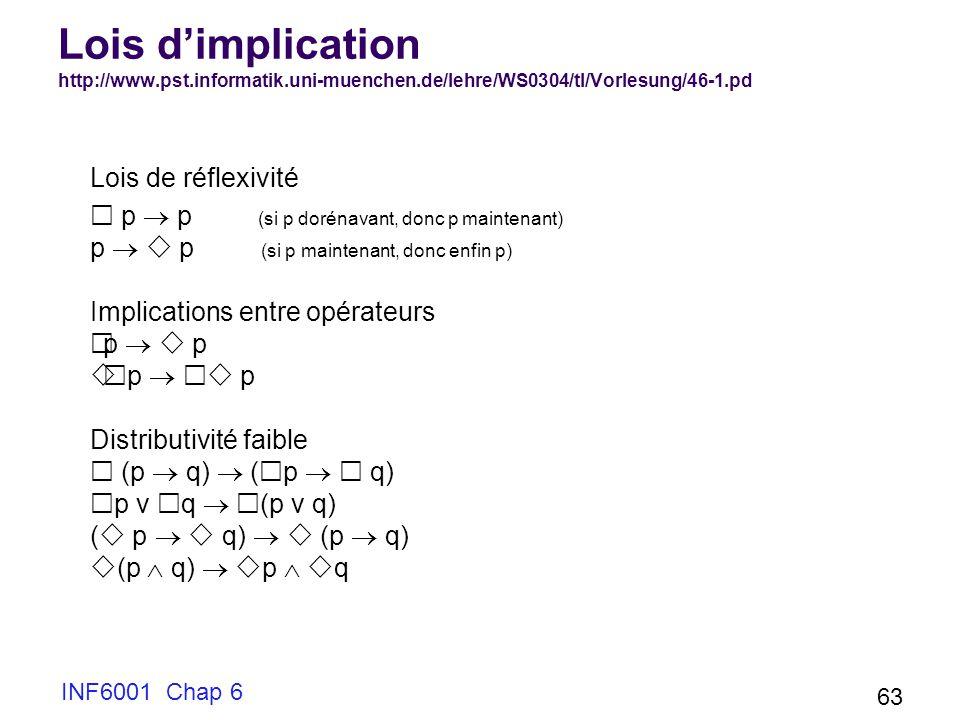 Lois d'implication http://www. pst. informatik. uni-muenchen