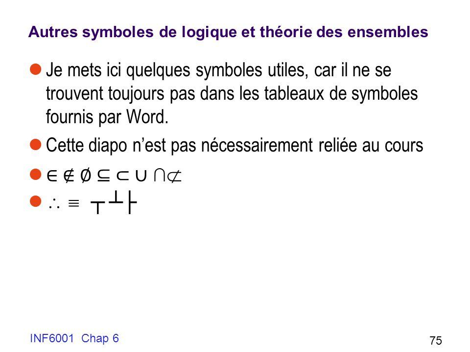 Autres symboles de logique et théorie des ensembles