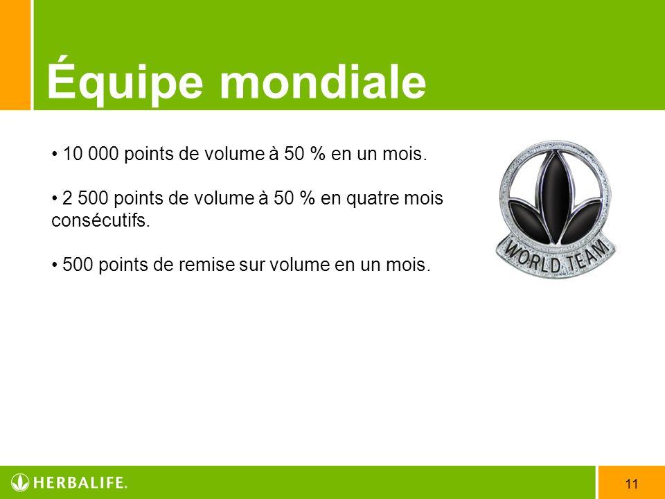 Équipe mondiale 10 000 points de volume à 50 % en un mois.