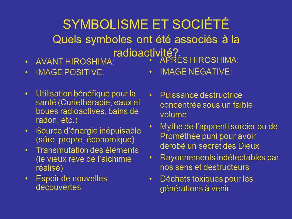 SYMBOLISME ET SOCIÉTÉ Quels symboles ont été associés à la radioactivité