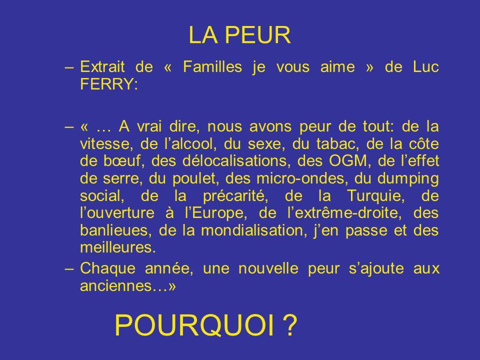 POURQUOI LA PEUR Extrait de « Familles je vous aime » de Luc FERRY: