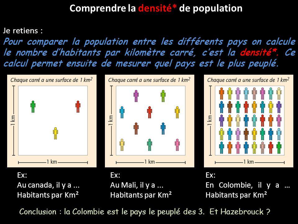 Comprendre la densité* de population