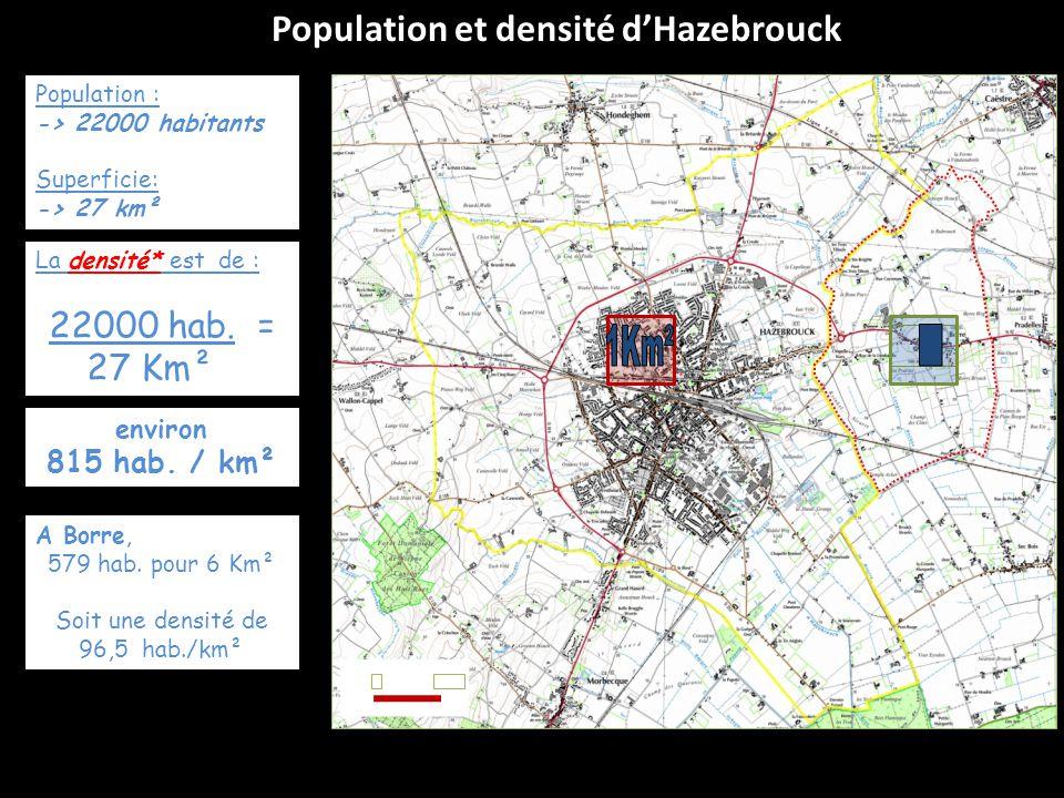 Population et densité d'Hazebrouck