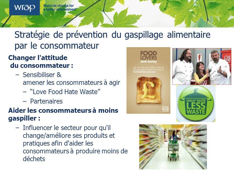 Stratégie de prévention du gaspillage alimentaire par le consommateur