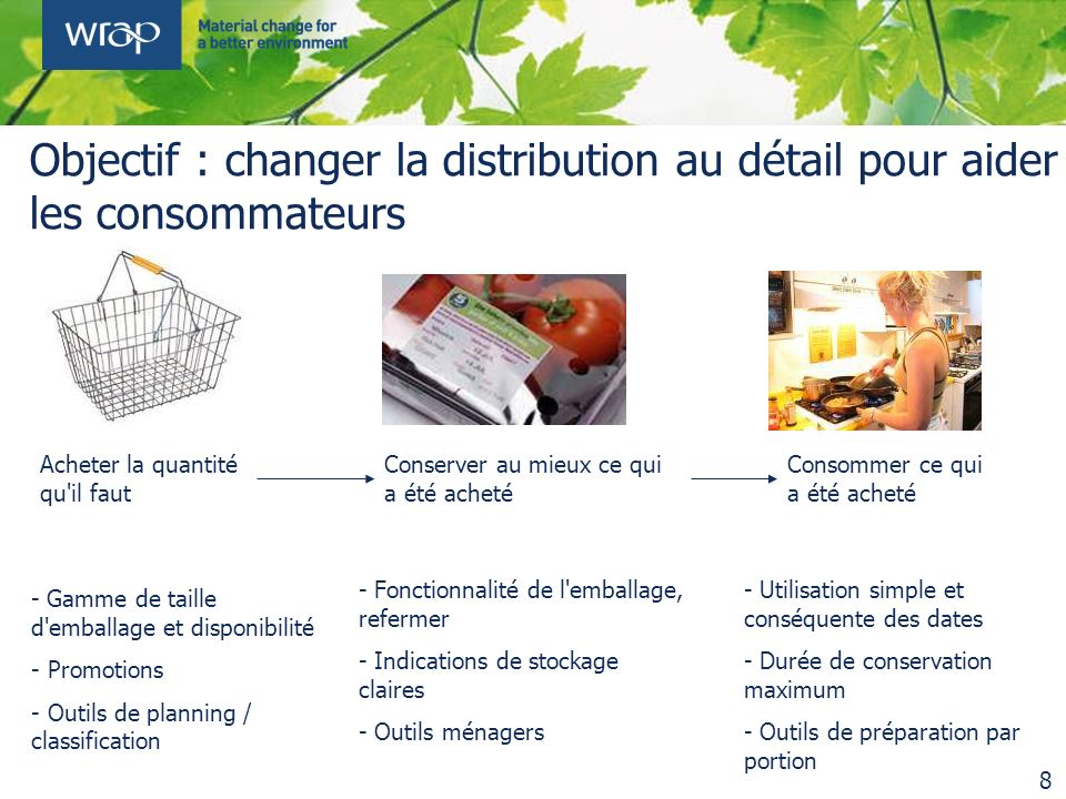 Objectif : changer la distribution au détail pour aider les consommateurs