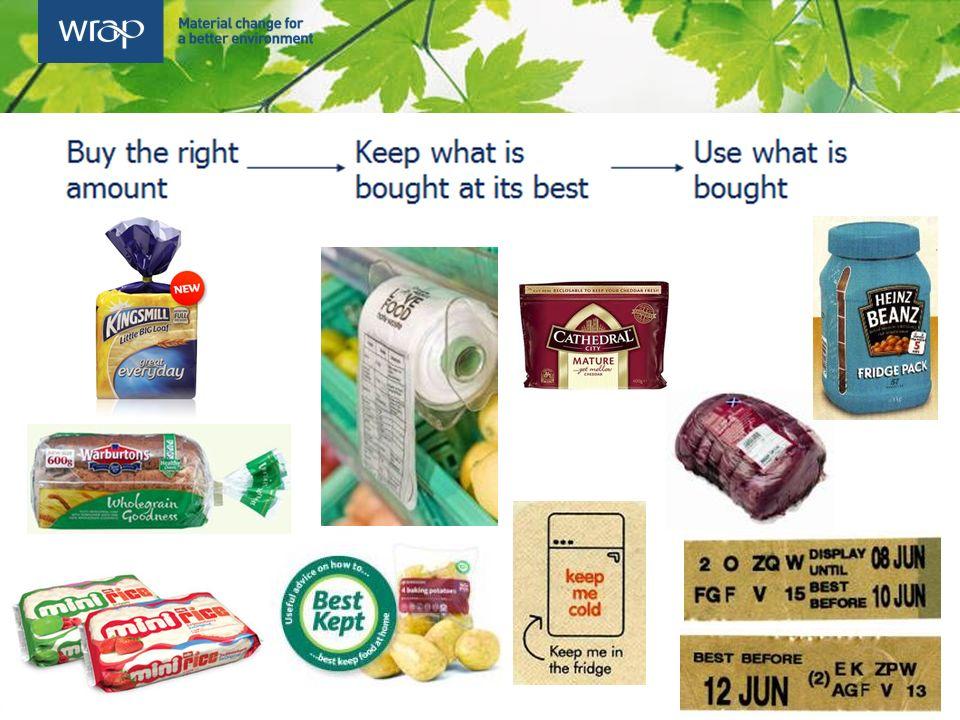 Acheter la quantité exacte  Conserver au mieux ce qui est acheté  Utilisez ce qui est acheté