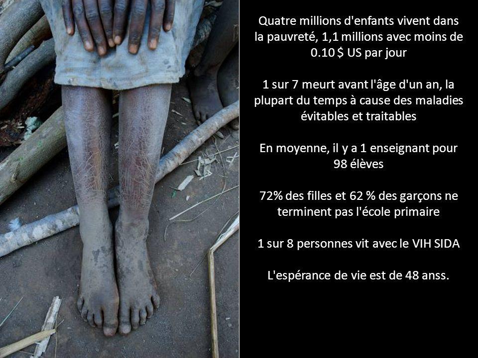 Quatre millions d enfants vivent dans la pauvreté, 1,1 millions avec moins de 0.10 $ US par jour 1 sur 7 meurt avant l âge d un an, la plupart du temps à cause des maladies évitables et traitables En moyenne, il y a 1 enseignant pour 98 élèves 72% des filles et 62 % des garçons ne terminent pas l école primaire 1 sur 8 personnes vit avec le VIH SIDA L espérance de vie est de 48 anss.