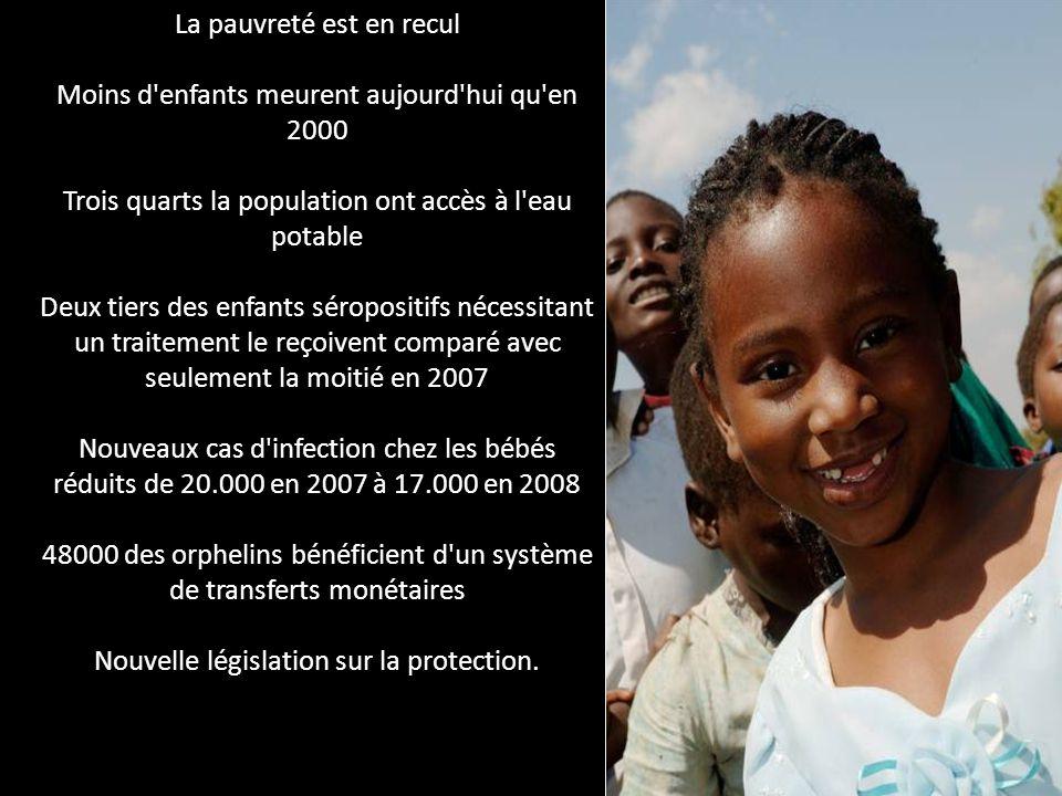 La pauvreté est en recul Moins d enfants meurent aujourd hui qu en 2000 Trois quarts la population ont accès à l eau potable Deux tiers des enfants séropositifs nécessitant un traitement le reçoivent comparé avec seulement la moitié en 2007 Nouveaux cas d infection chez les bébés réduits de 20.000 en 2007 à 17.000 en 2008 48000 des orphelins bénéficient d un système de transferts monétaires Nouvelle législation sur la protection.