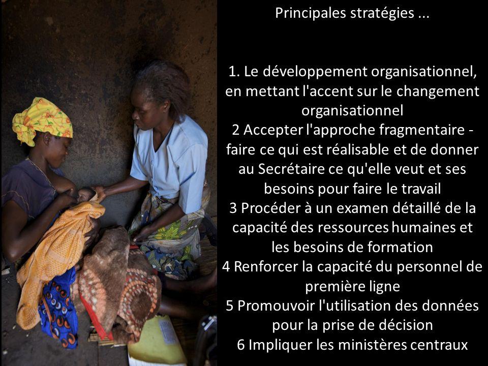Principales stratégies. 1