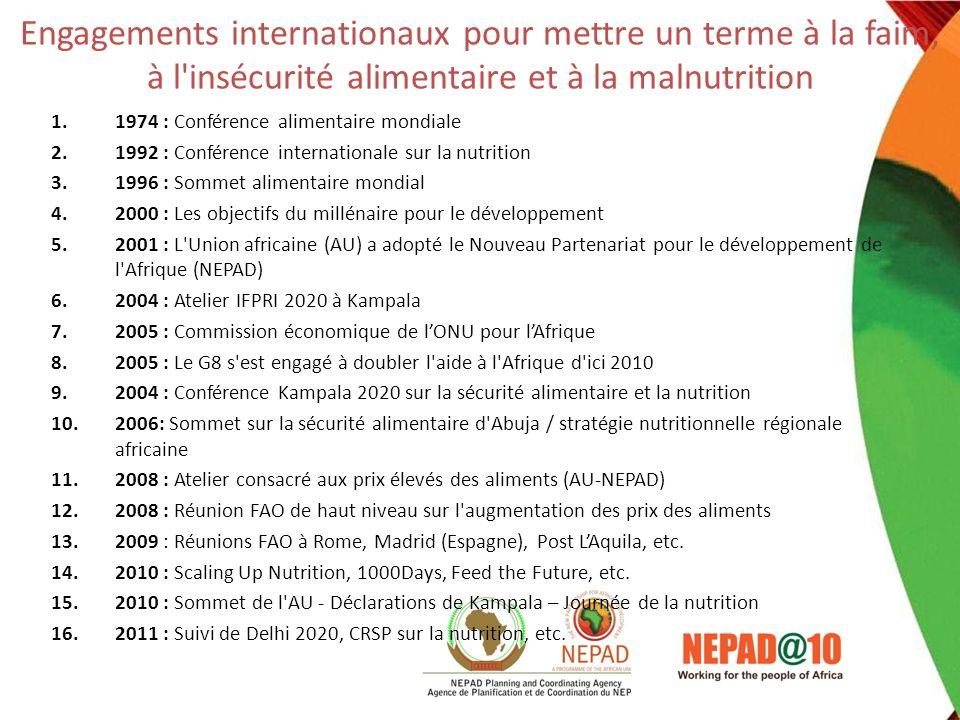 Engagements internationaux pour mettre un terme à la faim, à l insécurité alimentaire et à la malnutrition
