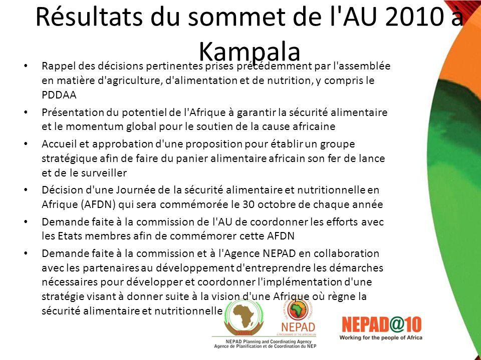 Résultats du sommet de l AU 2010 à Kampala
