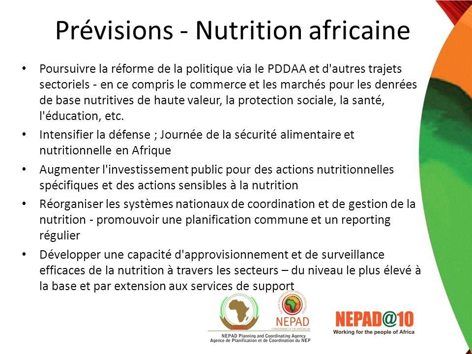 Prévisions - Nutrition africaine