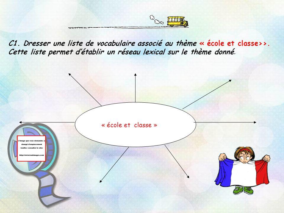 C1. Dresser une liste de vocabulaire associé au thème « école et classe>>. Cette liste permet d'établir un réseau lexical sur le thème donné.