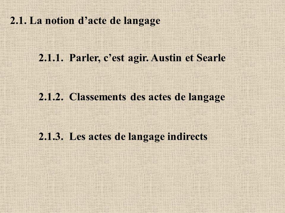 2.1. La notion d'acte de langage