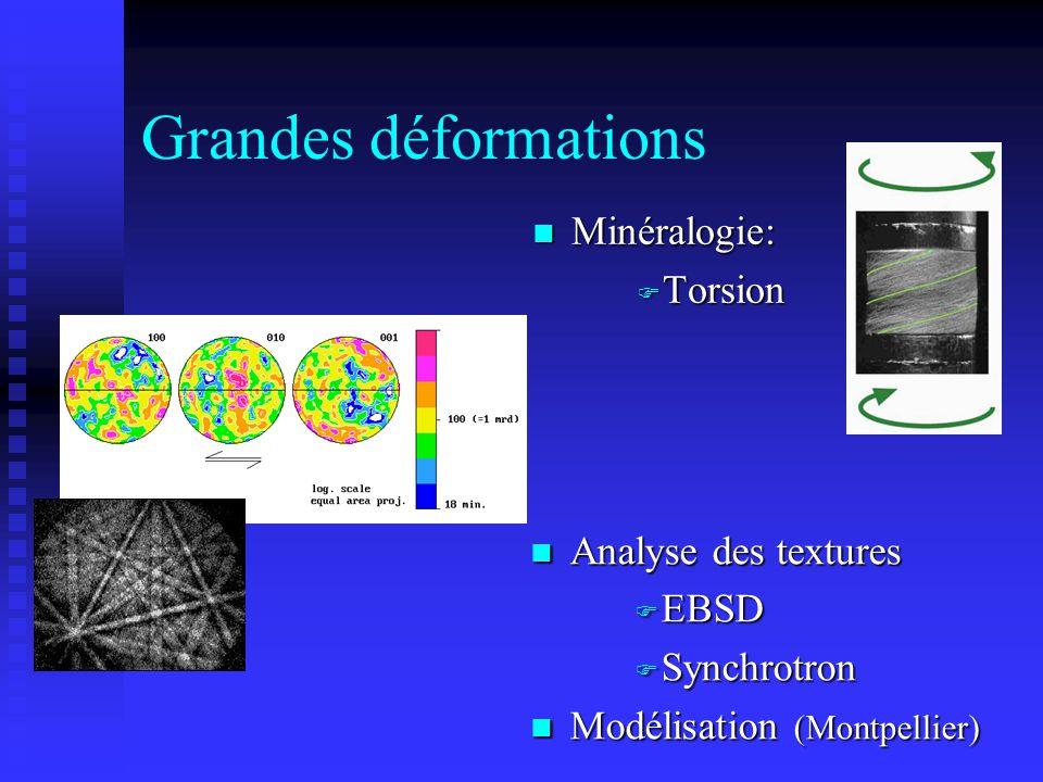 Grandes déformations Minéralogie: Torsion Analyse des textures EBSD
