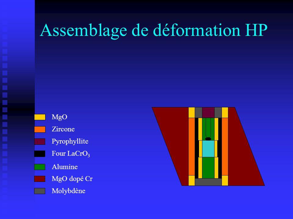 Assemblage de déformation HP