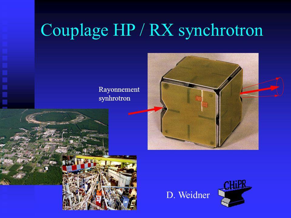Couplage HP / RX synchrotron