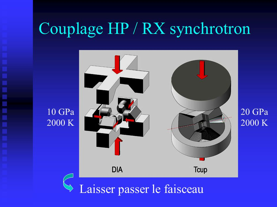 Couplage HP / RX synchrotron