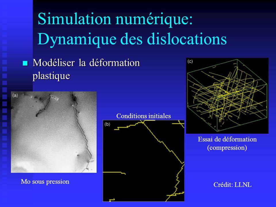 Simulation numérique: Dynamique des dislocations