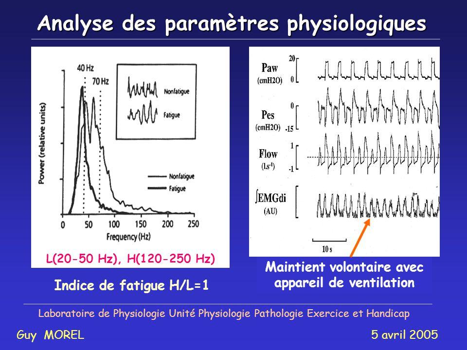 Analyse des paramètres physiologiques