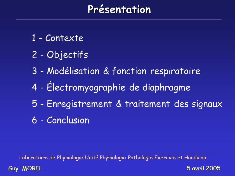 Présentation 1 - Contexte 2 - Objectifs