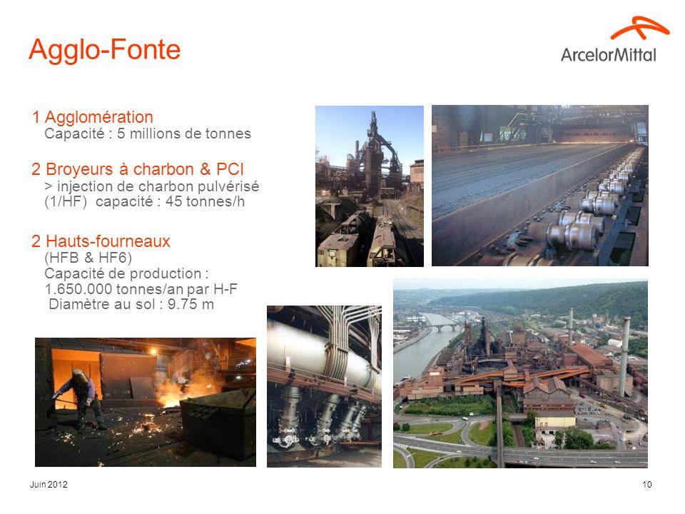 Agglo-Fonte 1 Agglomération 2 Broyeurs à charbon & PCI