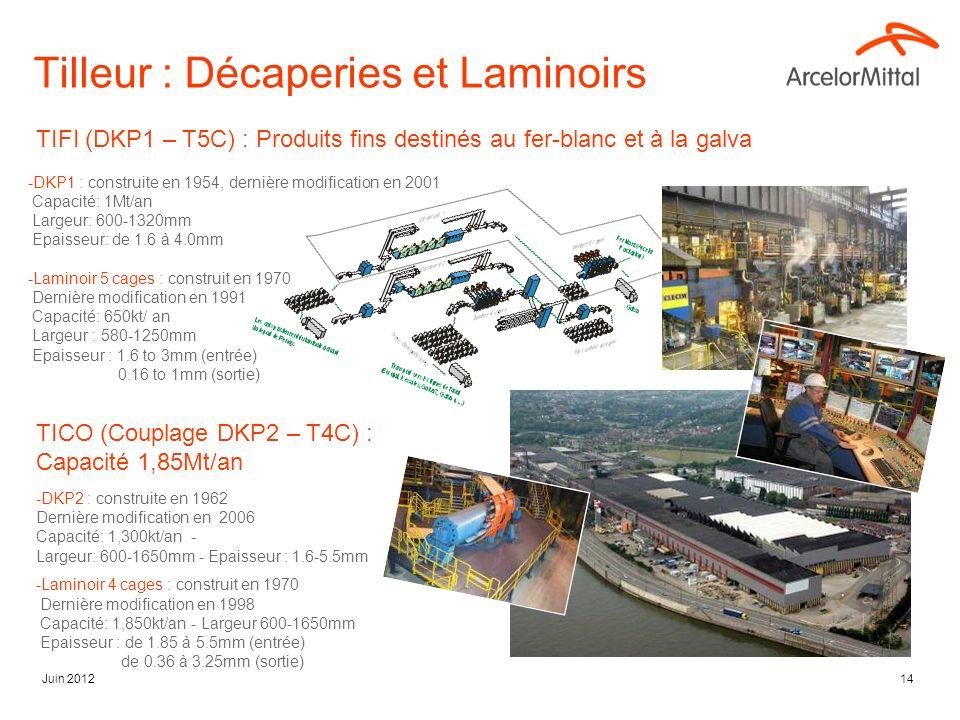 Tilleur : Décaperies et Laminoirs