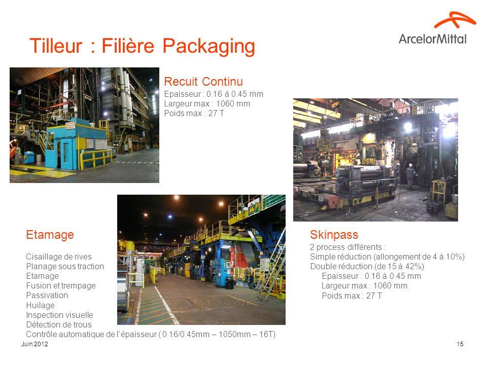 Tilleur : Filière Packaging