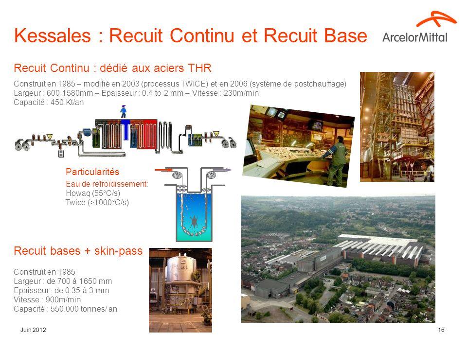 Kessales : Recuit Continu et Recuit Base