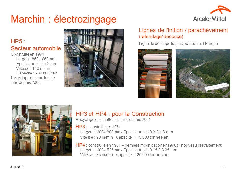 Marchin : électrozingage