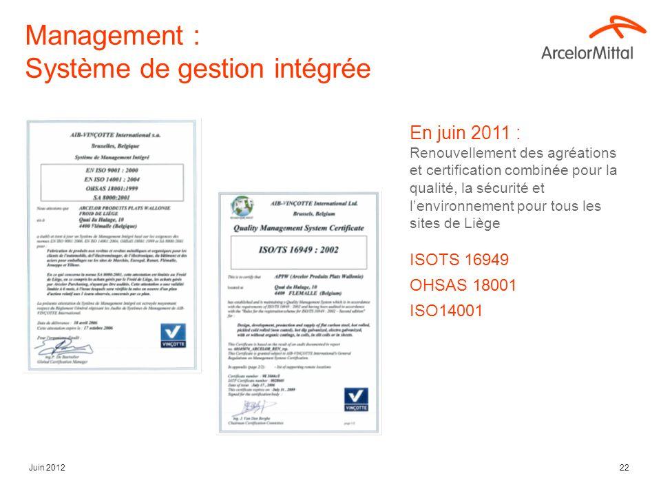 Management : Système de gestion intégrée