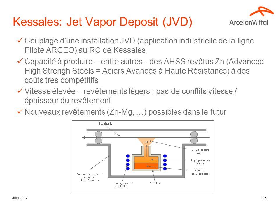 Kessales: Jet Vapor Deposit (JVD)