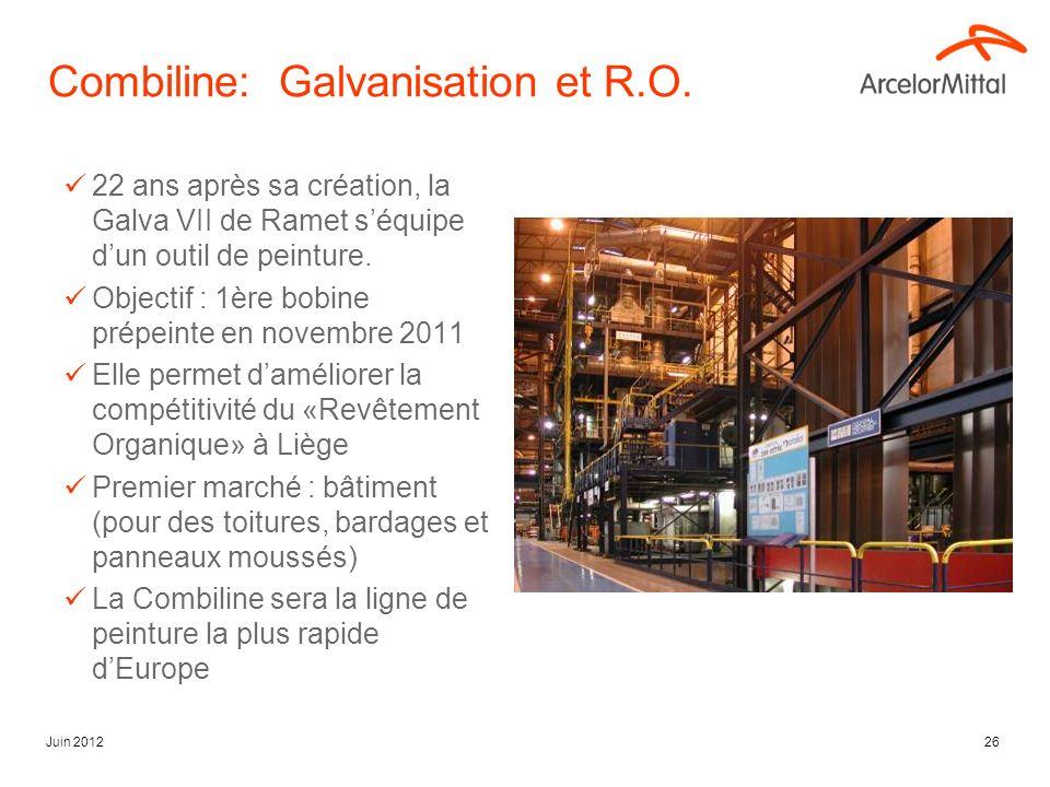 Combiline: Galvanisation et R.O.