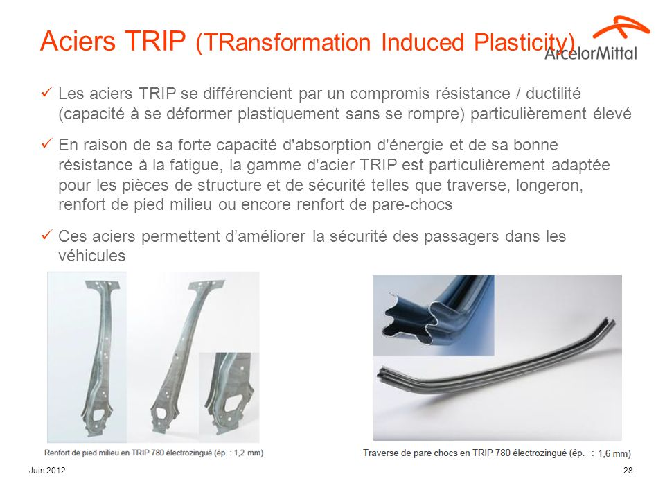 Aciers TRIP (TRansformation Induced Plasticity)