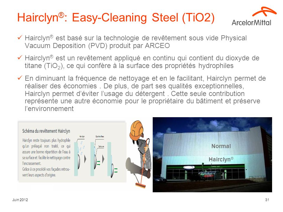 Hairclyn®: Easy-Cleaning Steel (TiO2)