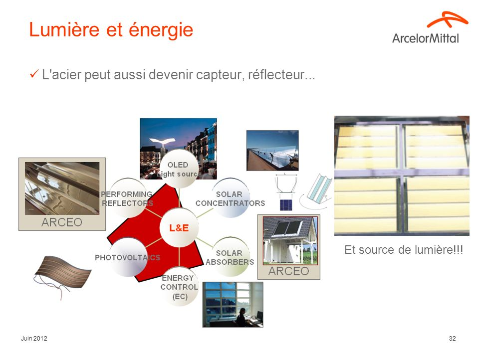 Lumière et énergie L acier peut aussi devenir capteur, réflecteur...