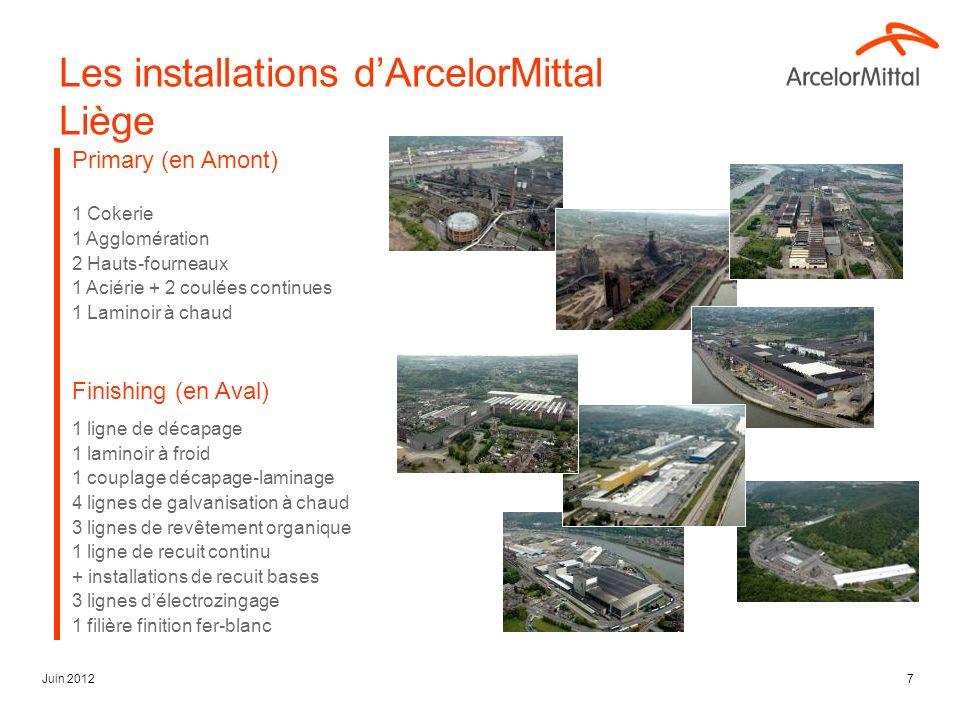 Les installations d'ArcelorMittal Liège