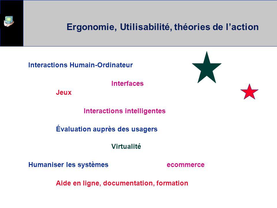 Ergonomie, Utilisabilité, théories de l'action