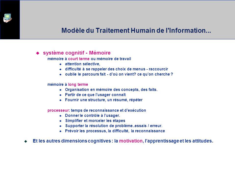 Modèle du Traitement Humain de l Information...