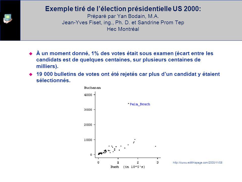 Exemple tiré de l'élection présidentielle US 2000: Préparé par Yan Bodain, M.A. Jean-Yves Fiset, ing., Ph. D. et Sandrine Prom Tep Hec Montréal