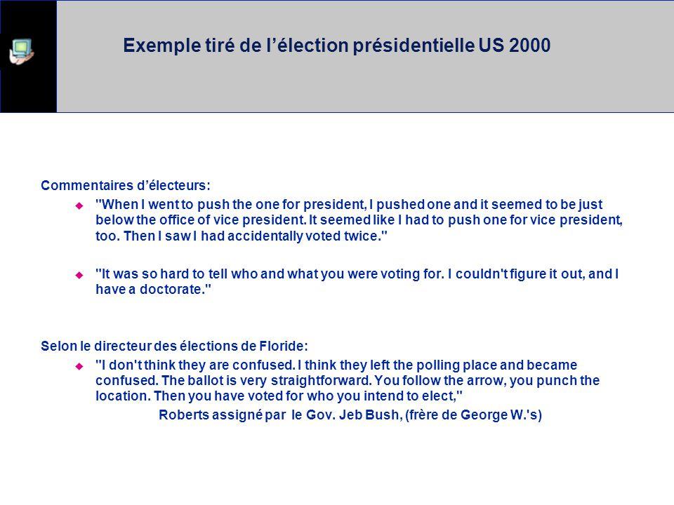 Exemple tiré de l'élection présidentielle US 2000
