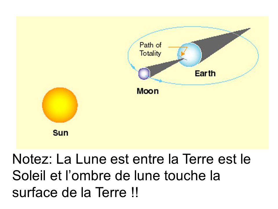 Notez: La Lune est entre la Terre est le Soleil et l'ombre de lune touche la surface de la Terre !!