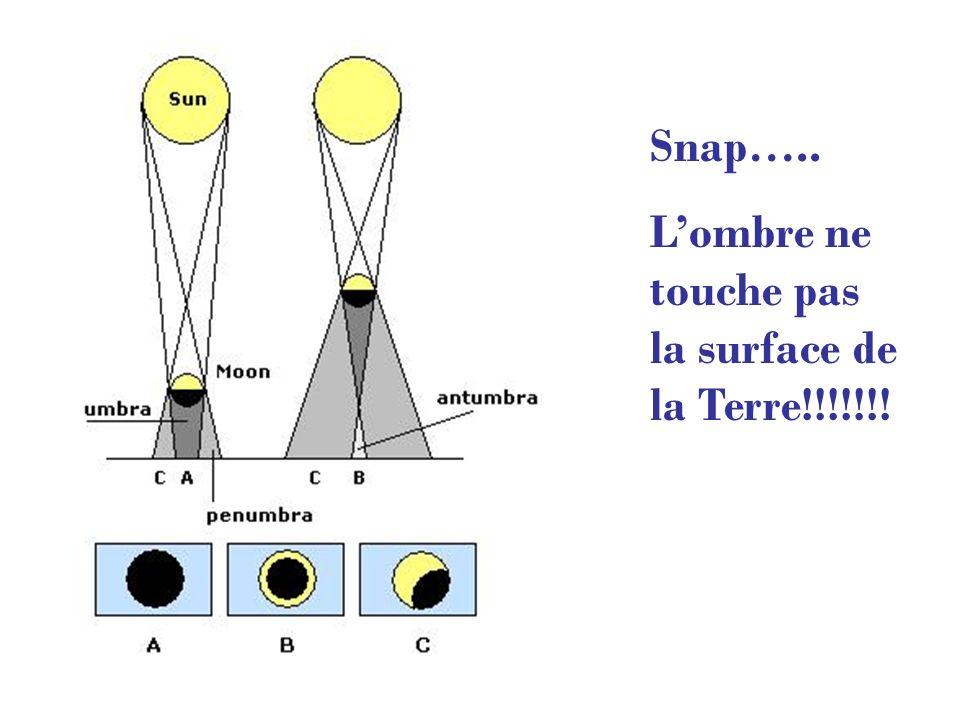 Snap….. L'ombre ne touche pas la surface de la Terre!!!!!!!