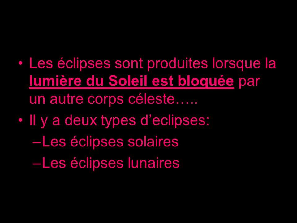 Les éclipses sont produites lorsque la lumière du Soleil est bloquée par un autre corps céleste…..
